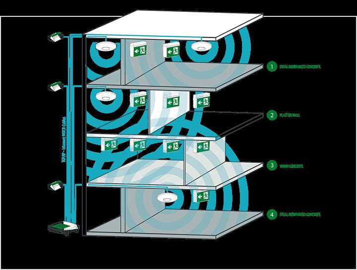 awac_wireless_coverage_diagram