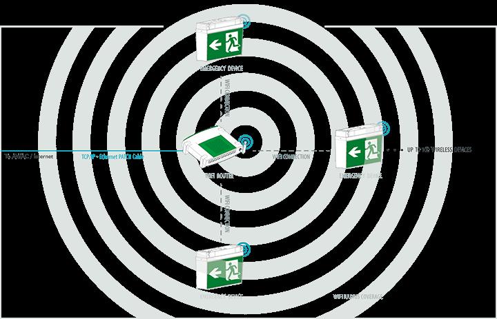 awac_wireless_diagram