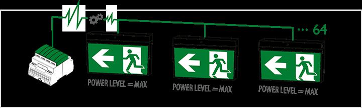 dali_power_level